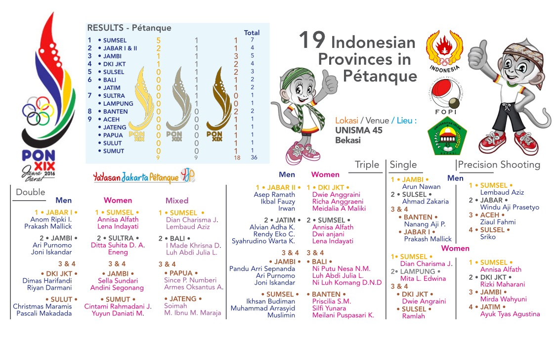 pon_xix_indonesia_results_petanque